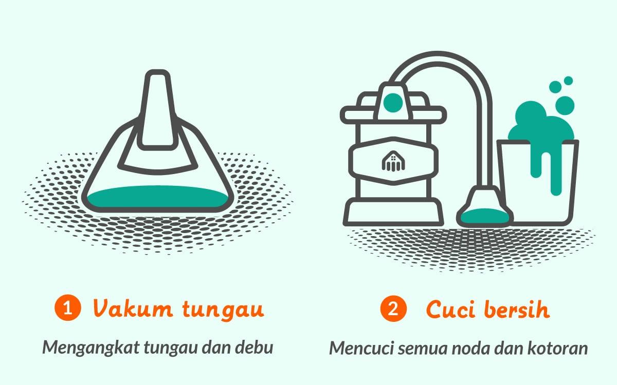 cara membasmi tungau kasur